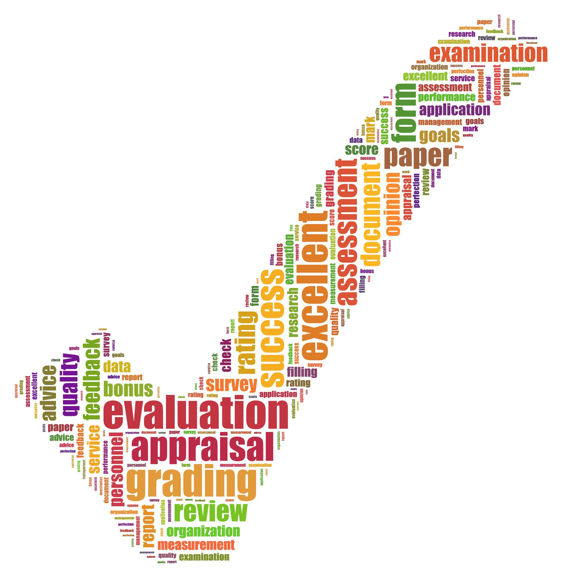 Definition for Performance Appraisal and its objectives